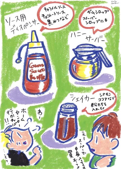 茶谷順子 コーヒーブログ ソースのかけ方 ディスペンサーボトルイラスト コーヒーイラスト