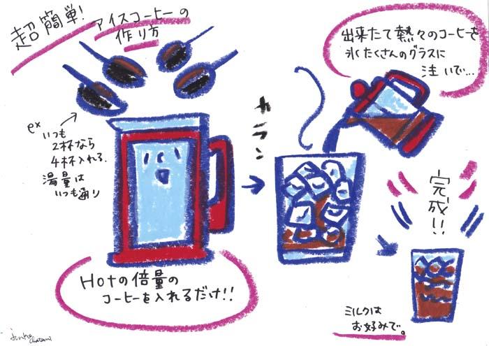アイスコーヒーの簡単な作り方。コーヒープレスを使うイラスト