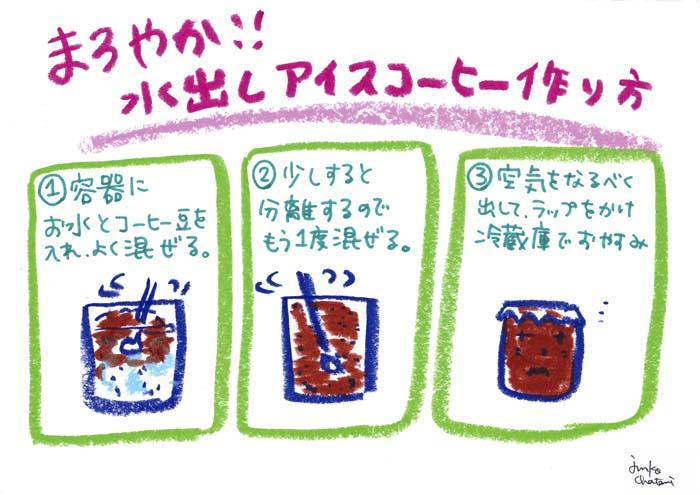 水出しアイスコーヒーの作り方。