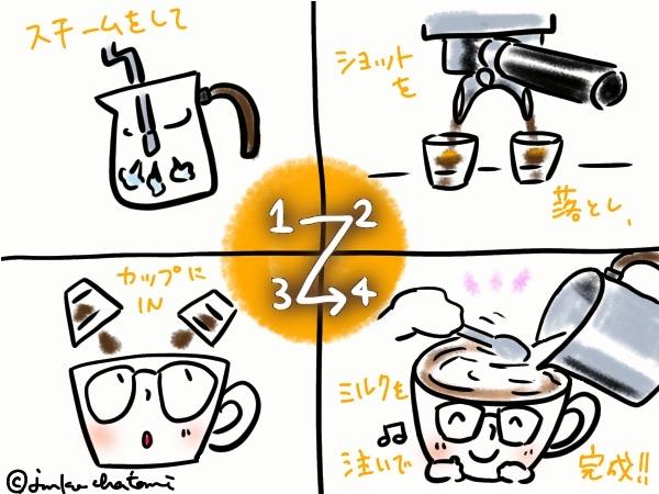 カフェラテの作り方 イラスト 茶谷順子