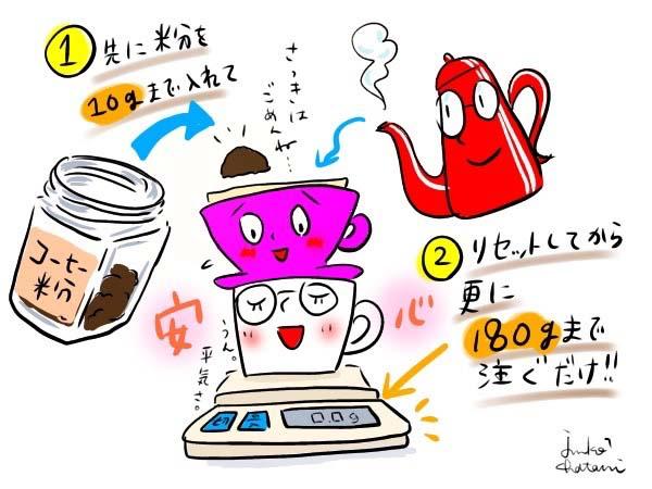 キッチンスケール 量りイラスト 茶谷順子