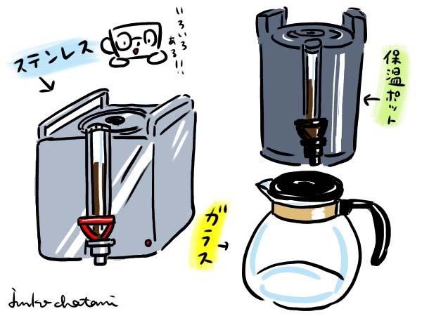 自動ドリップコーヒーマシン コーヒーブリューアー コーヒーイラスト 茶谷順子