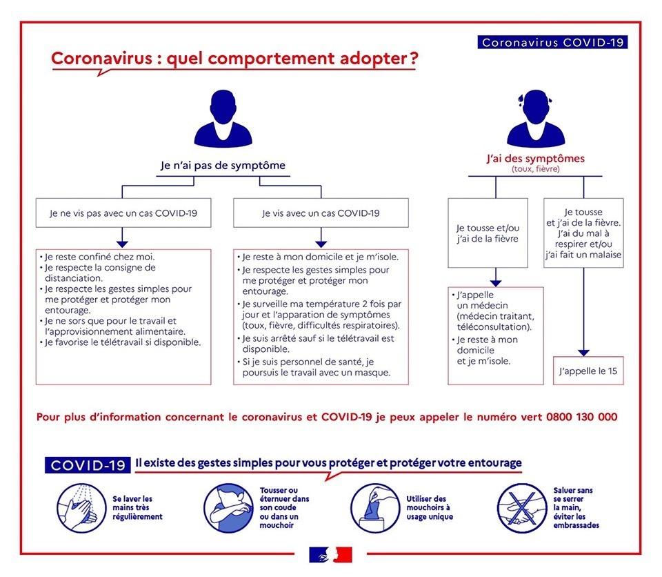 Source : Gouvernement de la République française