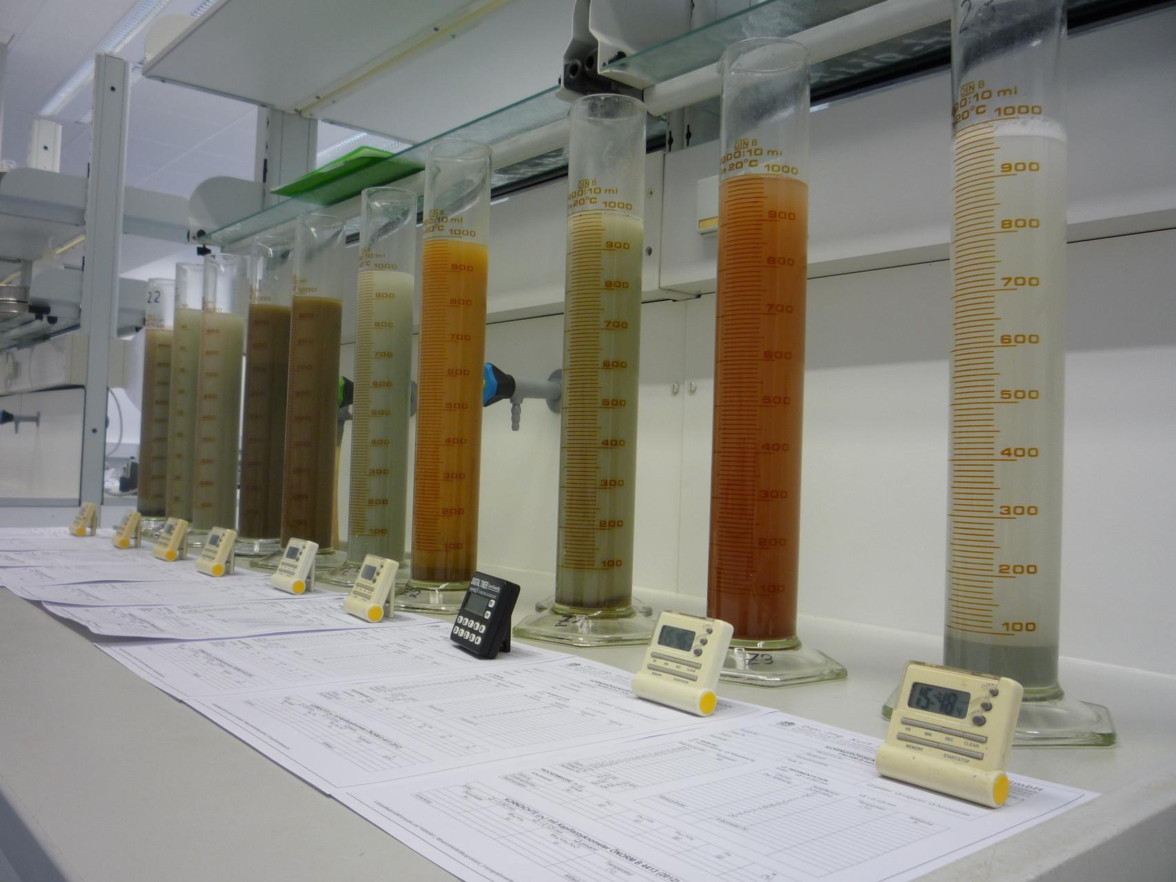 Ströhle - Laborleistungen