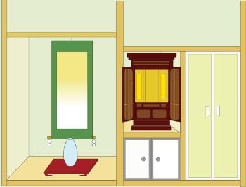 仏壇供養 半間地袋付仏間