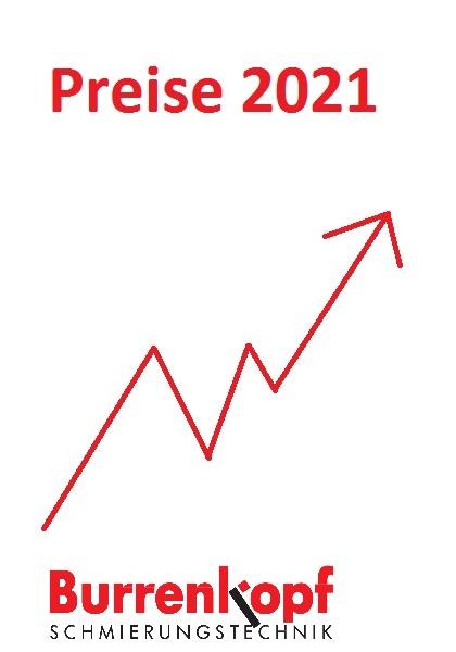 Preise Grundöle und Additive 2021