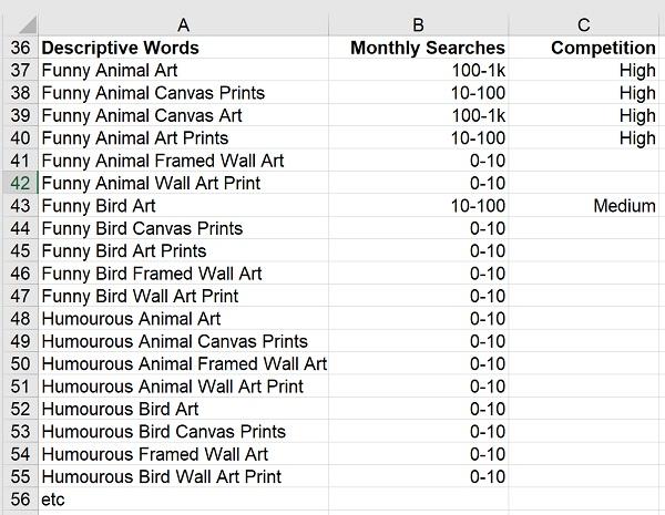 seo keyword phrase popularity search engine optimisation art marketing