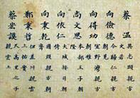 『球陽』の編纂者一覧。3列目、向得功・宜野湾親方朝雅。その左隣、本部王子朝隆。右端、蔡温。
