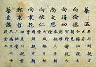 List of editors of the Kyūyō. Motobu Ōji Choryu's Chinese-style name of Sho Bunshi is in the fourth column from the right, with his Japanese-style name below. The name of the prime minister, Sai On, can also be seen in the first column on the right.