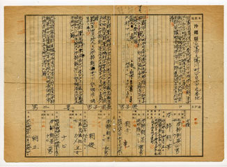 Koseki (family registry) of Motobu Choki, Shuri City, Okinawa, 1941