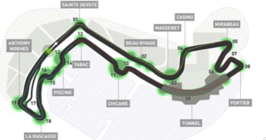 Formel 1 Balkon Rennstrecke Monaco