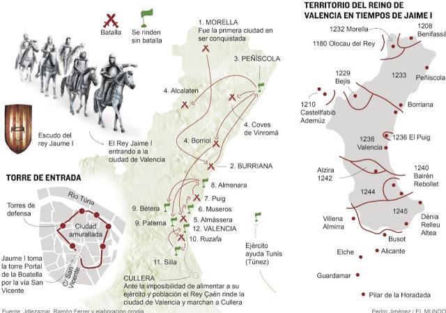 La conquista de Valencia ...del rey Jaime I de Aragón.