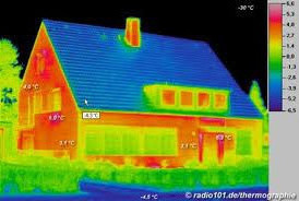 Heat loss from your home.......?