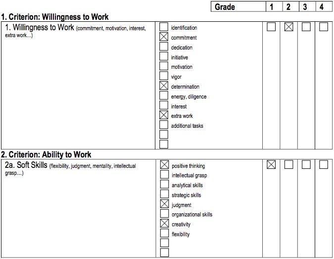 Zwischenzeugnis-Beurteilungsbogen mit Angaben zu Leistungsbereitschaft, Arbeitsbefähigung, Soft Skills