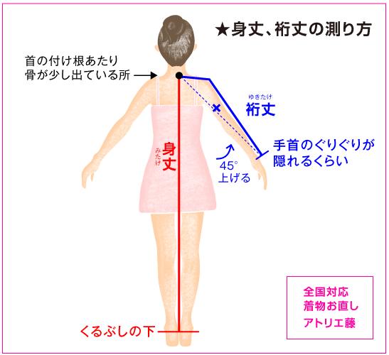 子供着物の肩上げ腰上げ採寸方法ーアトリエ藤