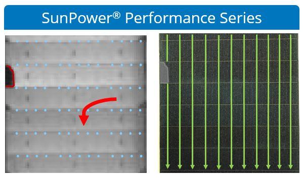 SunPower PERC TECHNIK