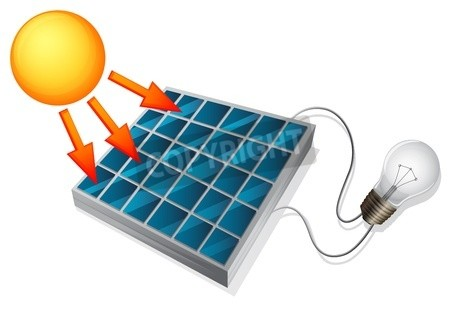 Minisolar Balkonkraftwerk Solaranlage Photovoltaik in Baden Wuerttemberg kaufen