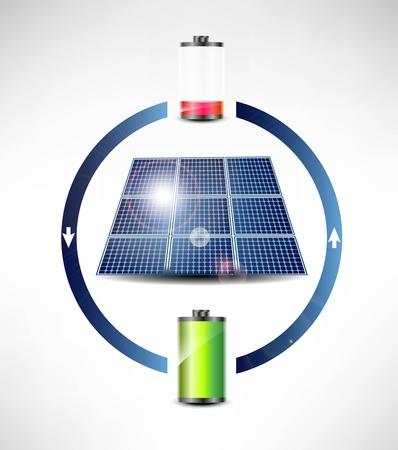 Siemens Solarstrom Batteriespeicher