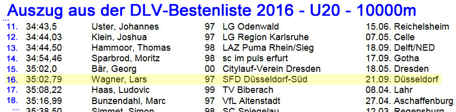 DLV Bestenliste 2016 U20 10km Lars Ulrik Wagner