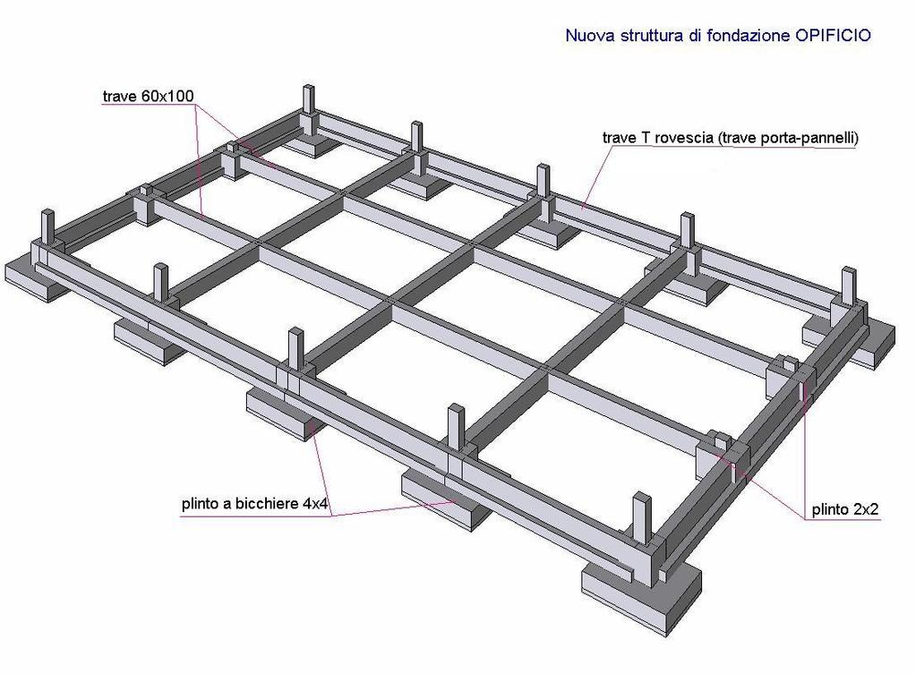 Progettazione strutturale in c.a.p. di un capannone artigianale-commerciale (1800 mq)