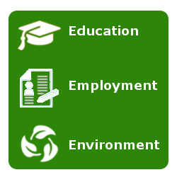 SAE LAO Project Education Employment Environment