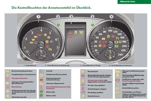 Quelle: www.vw.de Volkswagen AG Deutschland