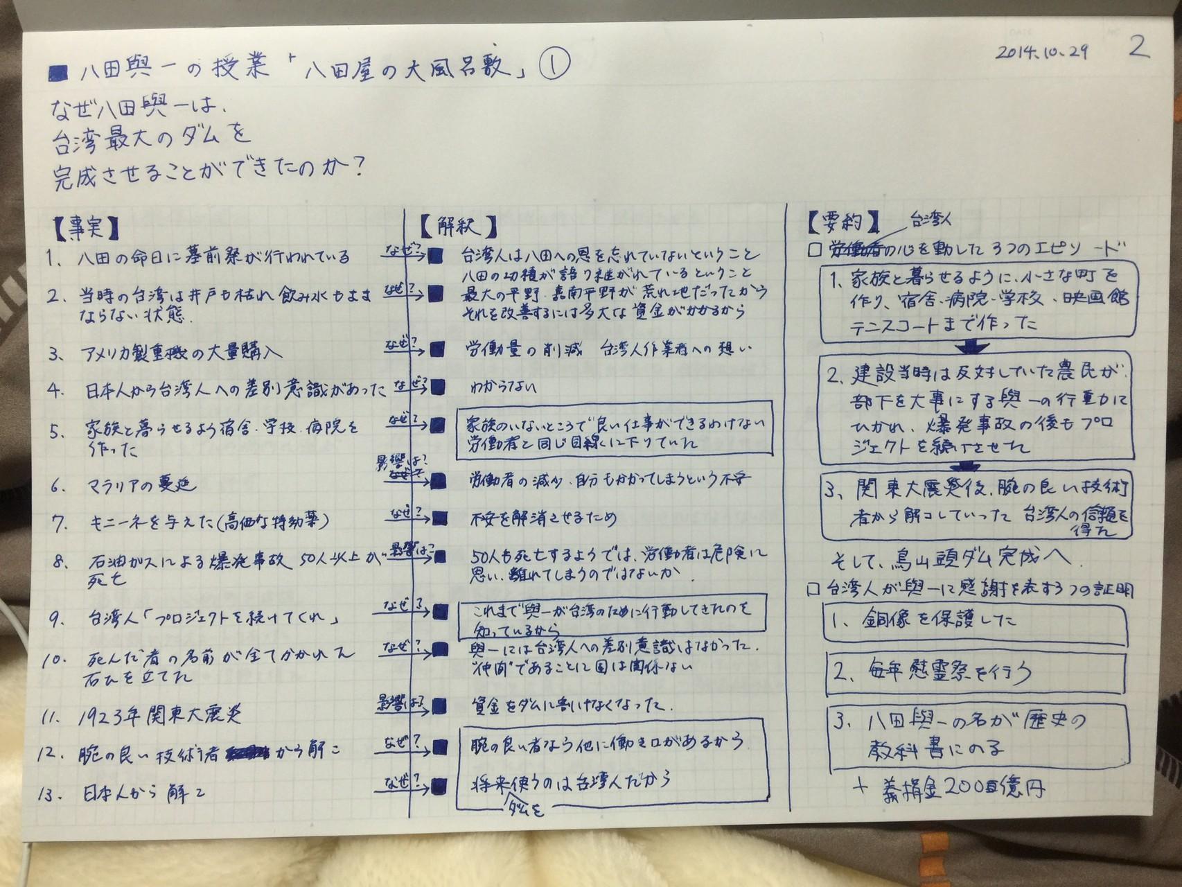 授業づくりノート