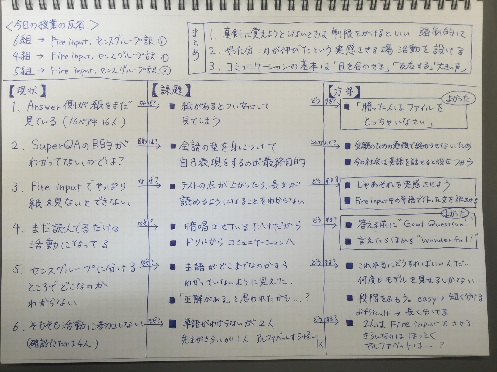 授業分析ノート