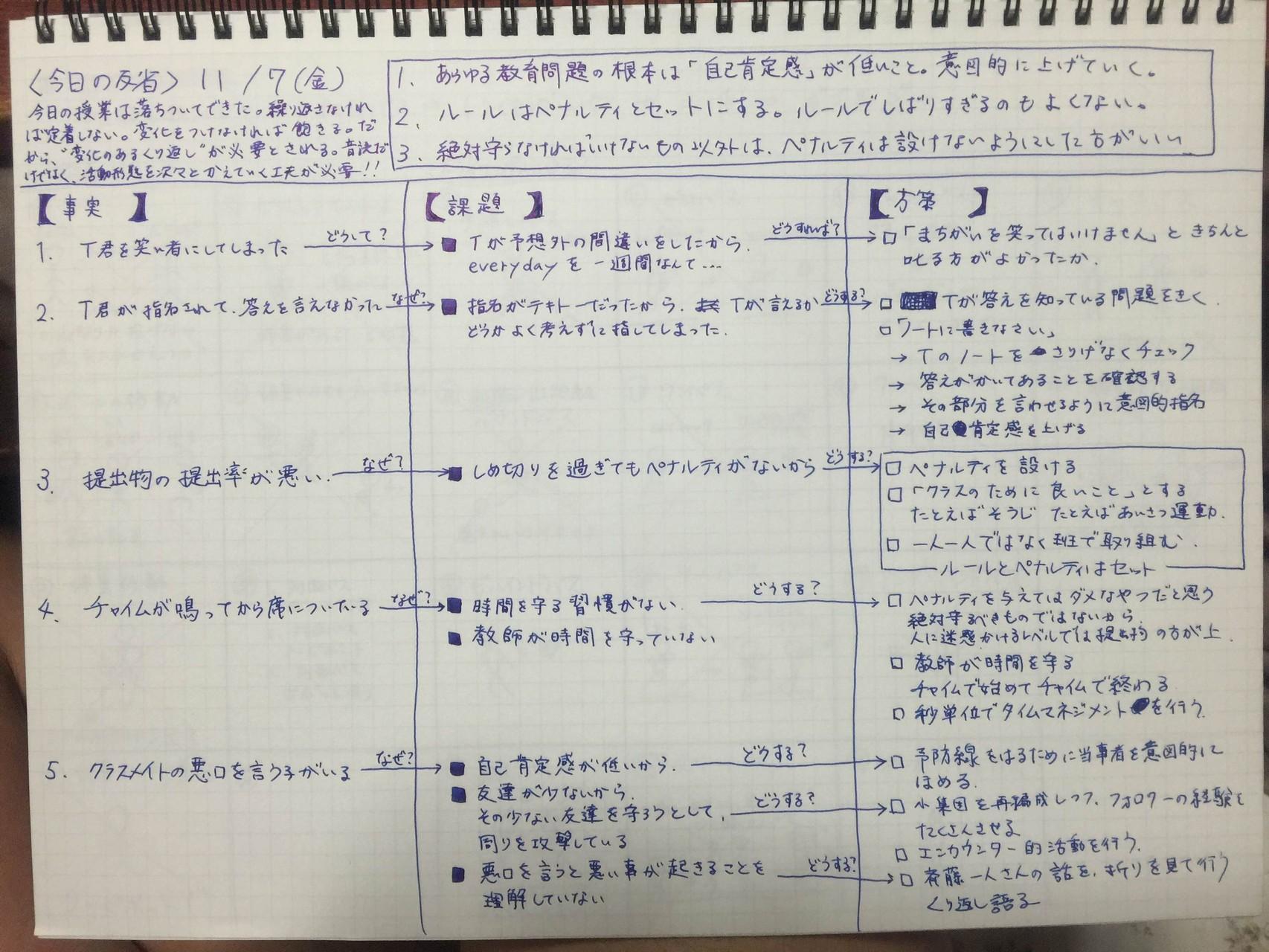 クラスの課題分析ノート2