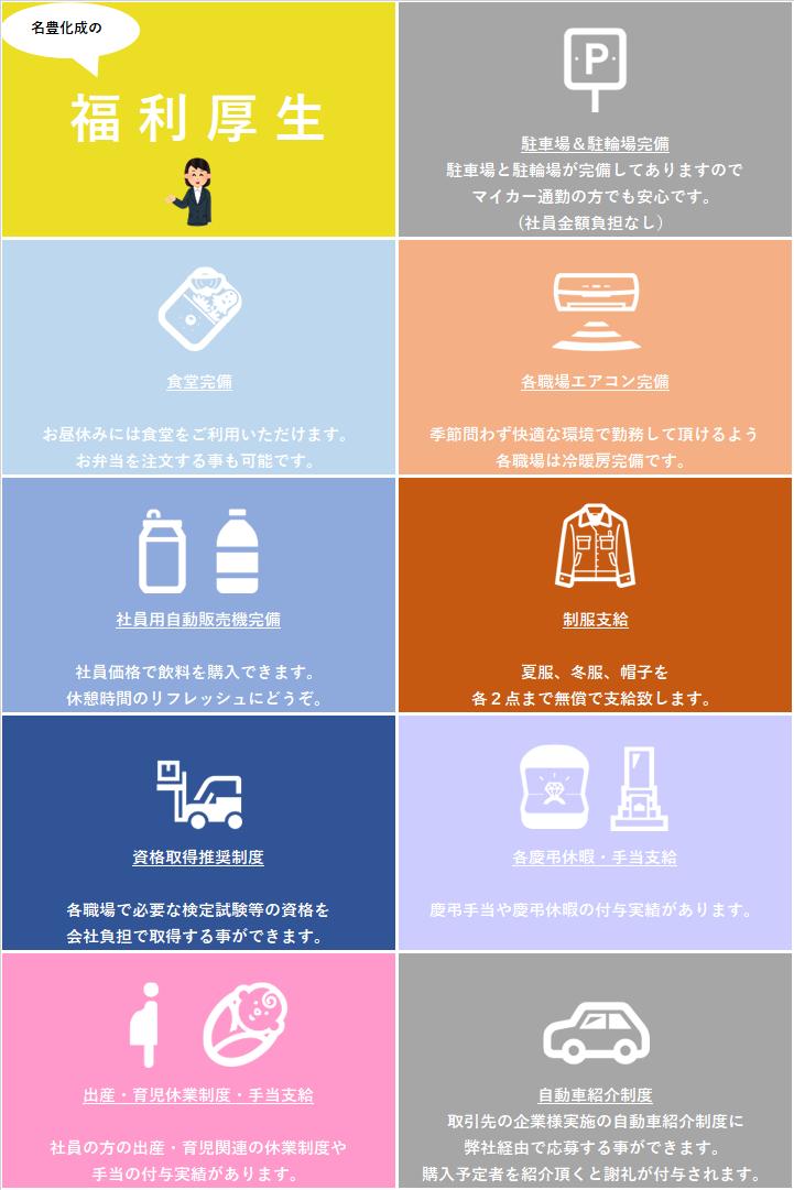 名豊化成(株)福利厚生内容