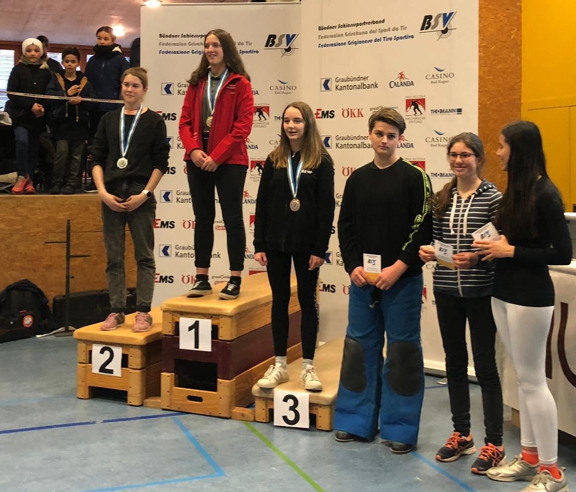 BMS 2020 G10m Titelverteidigerin Anja  Kat. U17