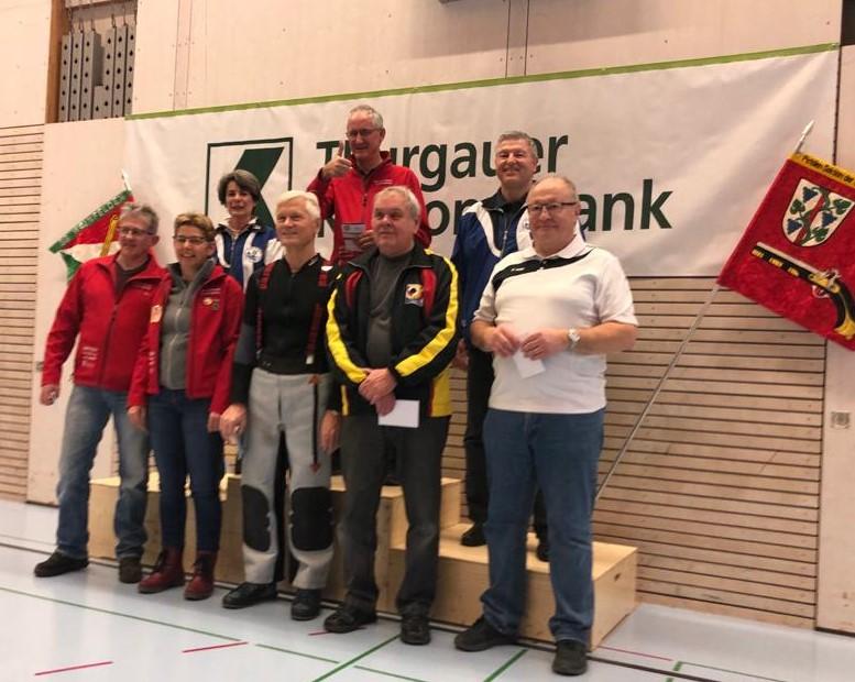 Ostschweizerverband Meisterschaft Kat. Gäste 2020