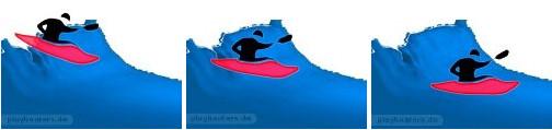 Die Stabilste Surfposition liegt meistens auf dem FACE der Welle