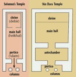 Plan des deux Temples (Temple de Salomon et Temple d'Ain Dara)