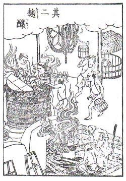 『日本山海名産図会』「伊丹酒造」