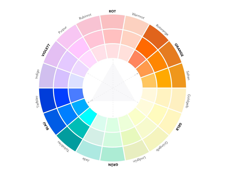 Komplementär – Blau braucht Orange