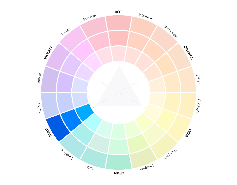 Monochromatisch – Einfärbig