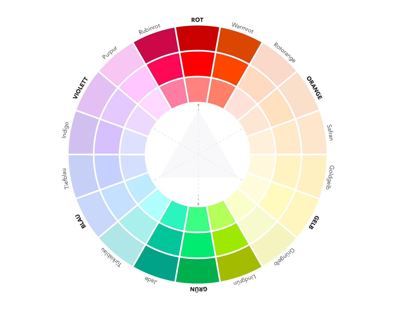 Komplementär – Rot braucht Grün