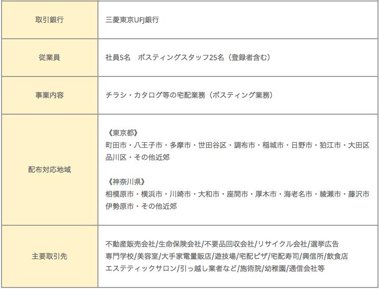 町田市のチラシデザイン制作会社