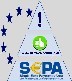 SEPA Beratung SEPA Experte SEPA Berater SEPA Freiberufler SEPA Freelancer SEPA Spezialist SEPA BIC SEPA CORE SEPA COR1 SEPA B2B SEPA Rulebooks SEPA Reason Codes SEPA Gläubiger ID SEPA Pre-notification