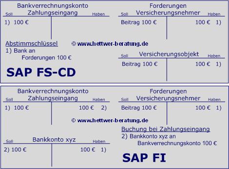 SEPA SAP Buchungslogik