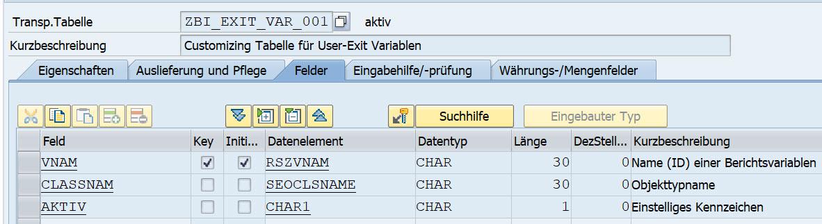 Integration kundeneigener Tabellen