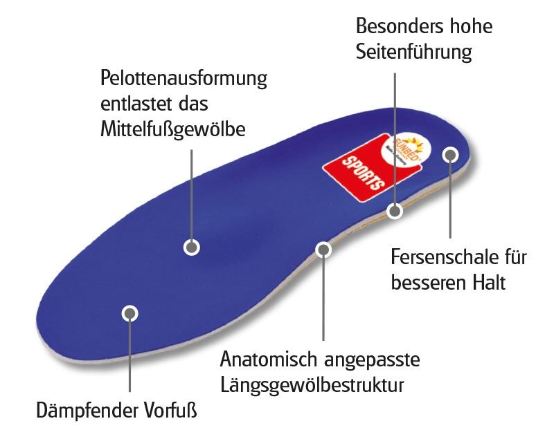 Sunbed Sport - schützt die Füße