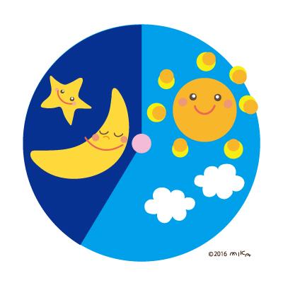 夏至(北半球で一年でもっとも昼の時間が長い日)