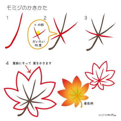 もみじの葉の描き方