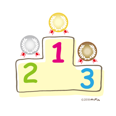 表彰台とメダル