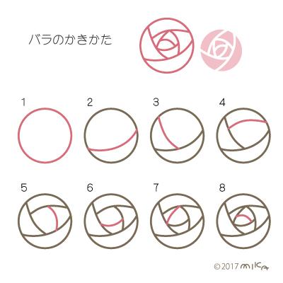 バラの描き方(シンプルな円)