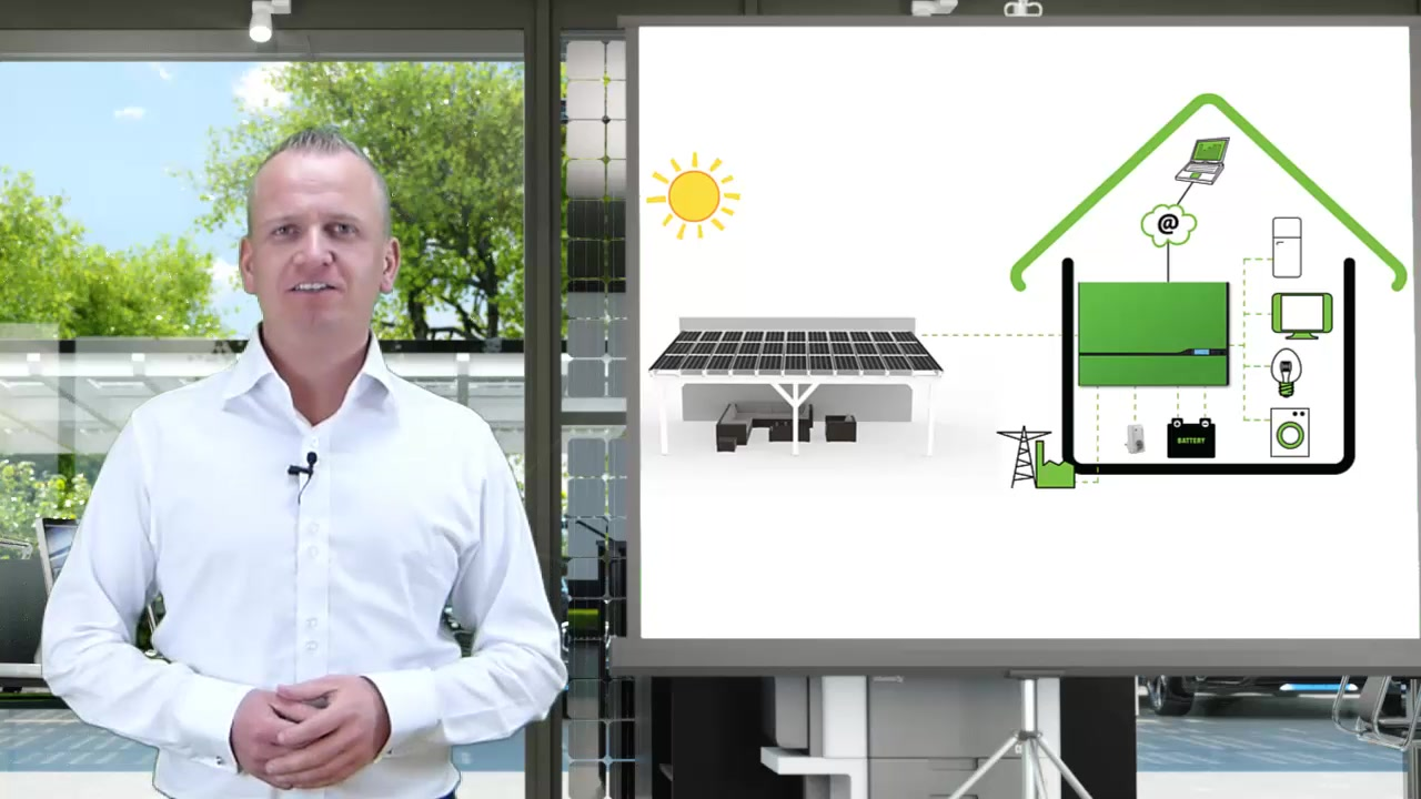 Beratung Solarcarprot