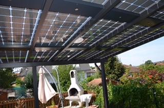 Solar Terrassendach Schweiz