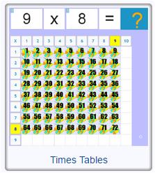 http://www.visnos.com/app/times-tables
